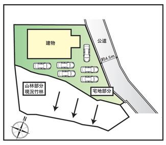 敷地 宅地部分316.08平米(実測) 山林部分260平米(登記簿)