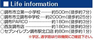 【周辺】ライオンズマンション調布駅前 仲介手数料半額