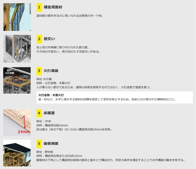 【その他】阿見町中央5丁目4期 新築戸建