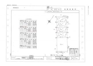 【土地図】鹿沼市松原3丁目 土地