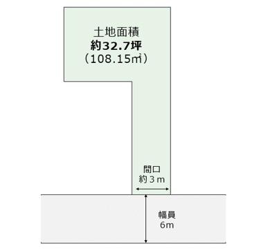 【外観】石津町1丁 売土地