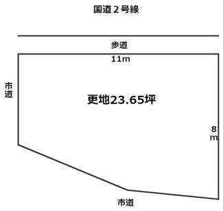 【区画図】尼崎市昭和通 売土地