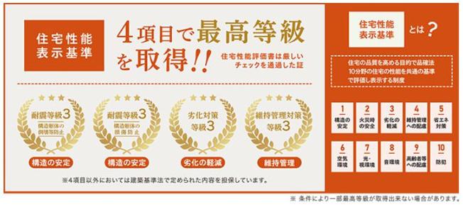 【その他】取手市青柳20-1期 新築戸建 3号棟