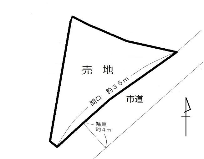 【土地図】新発田市中央町5丁目売地