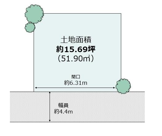 【土地図】長曽根町 売土地