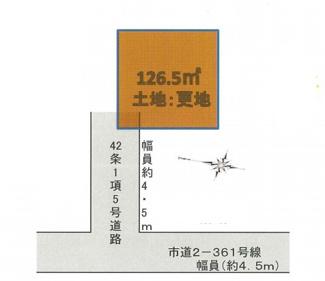 126.5㎡=38.26坪