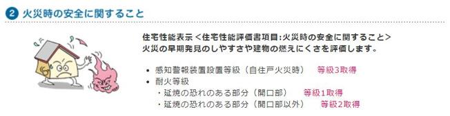 【その他】取手市新取手Ⅲ 新築戸建 1号棟
