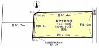 【土地図】茨木市西駅前町