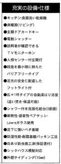 【土地図】土地 京王相模原線 横浜線 橋本駅 建築条件付き