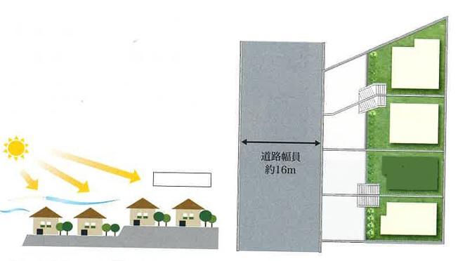 建築条件無し売地は、2区画です。
