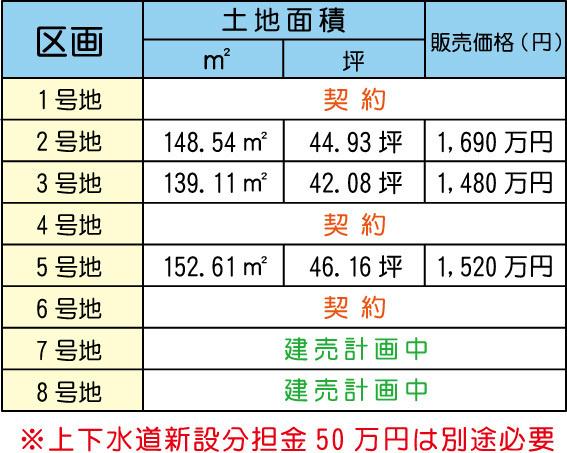 【その他】高知市中秦泉寺建築条件付売地