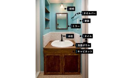 【リノベ施工例】材料費、工事費コミ価格総額572,000円(税別)~(価格に含みません)