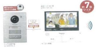 新品のTVモニターホン新調!7型ワイド・スマホ対応可能です♪