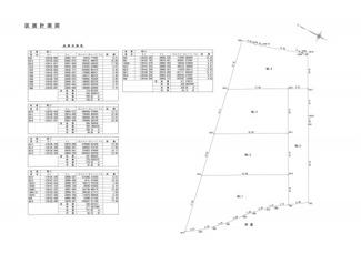 【区画図】宮崎市田野町甲 小学校に近い分譲地①