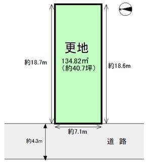 2号地 土地概略図(2,660万円)