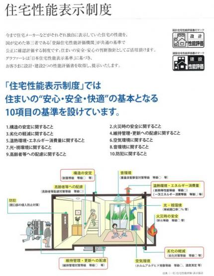 【その他】取手市宮和田2期 新築戸建 2号棟