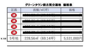 【土地図】グリーンタウン前古賀