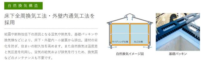 【その他】神栖市若松中央20-1期 新築戸建 4号棟