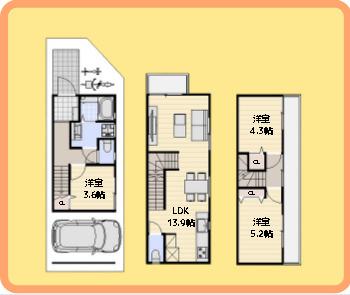 物件価格(建物+土地)合計4430万円  土地面積:約47.56平米 建延面積:77.42平米 北向き(東北角地)