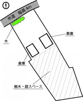 【土地図】館山市大神宮 売地