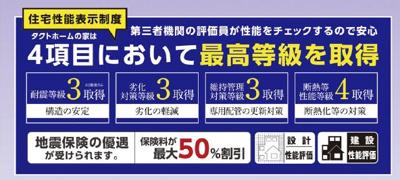 【その他】新築建売 「グラファーレ滝沢市巣子3期」2号棟