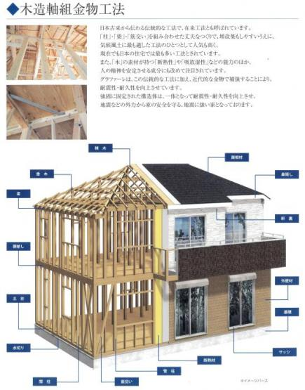 【その他】つくば市梅園2期 新築戸建 2号棟