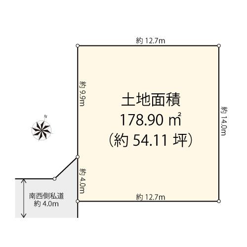 【土地図】世田谷区深沢6丁目