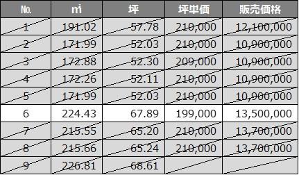【地図】下関市大字田倉字中縄手 6号地(建築条件なし)