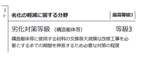 【その他】リーブルガーデン日下町全10区画