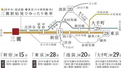【その他】A261 プレミスト三鷹