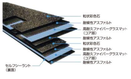 屋根材はアスファルトシングル材を使用しています。陶器瓦の4分の1の軽さで建物への負担を軽減します。