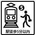 駅徒歩3分