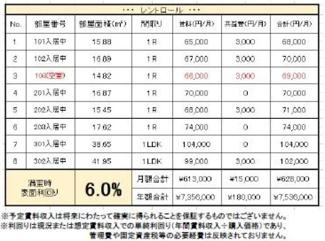 【その他】【一棟アパート】豊島区目白◆椎名町駅3分◆利回り6.0%