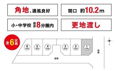 【区画図】高槻市天川新町 1号地