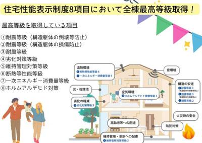 【その他】新築建売 滝沢市大釜風林第4 1号棟