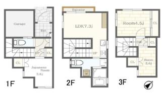 3LDK+ビルトインガレージ 敷地面積 51.17㎡ 建物面積 58.55㎡