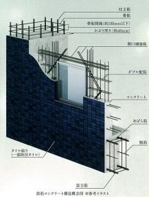 【設備】プレサンスOSAKA DOMECITYビーツ