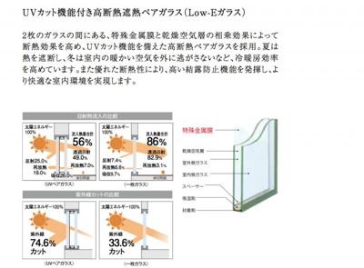 UVカット機能付高断熱遮熱ペアガラス(Low-Eガラス)
