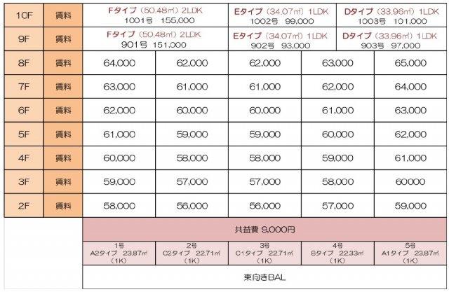 【区画図】ブランTAT尼崎七松町Ⅰ
