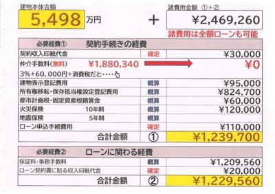 FIT小平市花小金井2期