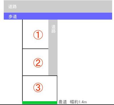 【区画図】高知県土佐市高岡町乙【①号地】新築住宅