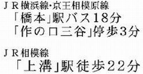 【仲介手数料0円】相模原市中央区上溝 中古一戸建て
