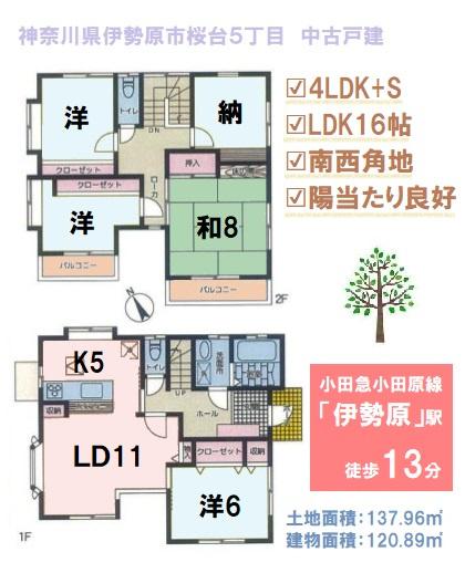 小田急線「伊勢原」駅南口より徒歩13分◎ ゆとりある4LDK+Sの間取りで、家族のびのびと暮らせそう。南西角地にございますので、日当たりも良好です!