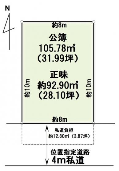 公簿105.78平米(31.99坪)正味約92.90平米(約28.10坪) 私道負担有 約12.80平米(約3.87坪)
