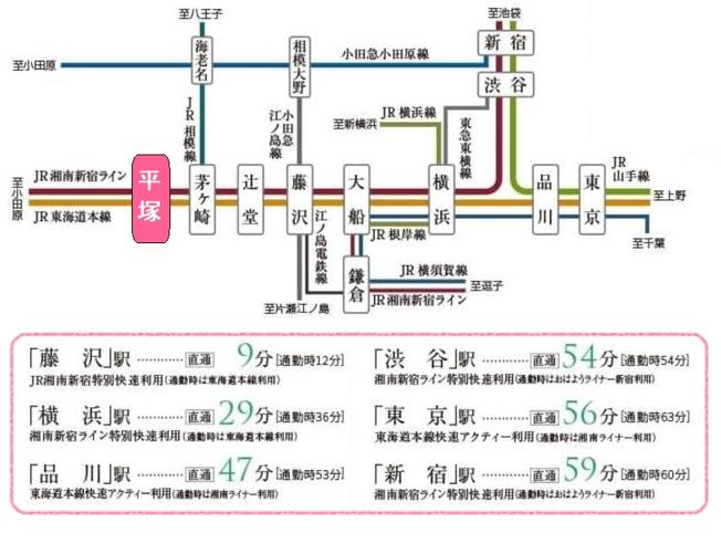 「平塚」駅バス12分。JR東海道線の始発駅でもある平塚駅利用で、通勤通学も楽々です。