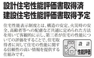 【その他】越谷市下間久里新築戸建て4LDK