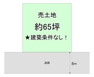 【土地図】旭区清水2丁目 売土地