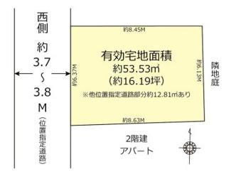 「中野」駅徒歩7分の好立地、お好きなハウスメーカーで建築可!