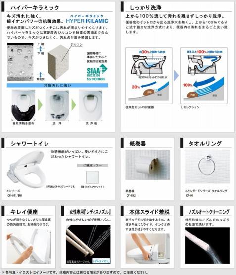 入浴後の水滴や湿気を排出し、カビの発生や臭いを抑制する暖房換気乾燥機。雨の日の洗濯物にも効果的です。