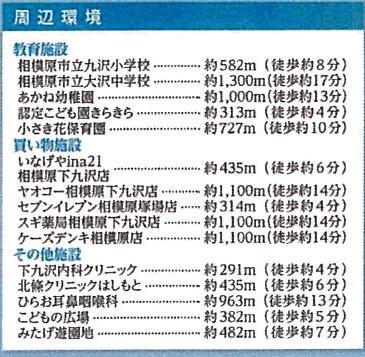 【その他】新築 京王相模原線 橋本駅 相模原市緑区 下九沢